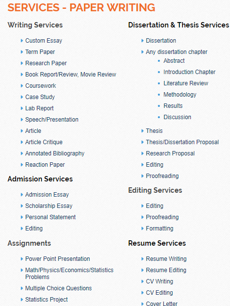 Buy Essays For College  Custom Term Papers And Essays also Essay Literature Bestessayscomau Review Expert Writing Services At  High School Application Essay Sample
